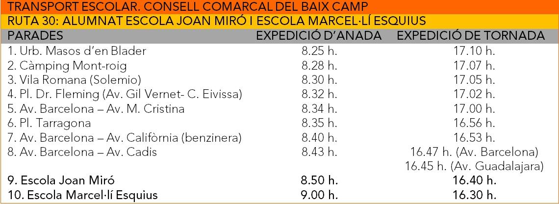 Ruta 30: Alumnat Escola Joan Miró i Escola Marcel·lí Esquius