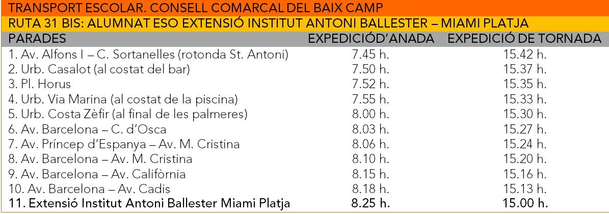 Ruta 31 bis: Alumnat ESO Institut Antoni Ballester